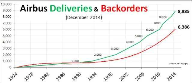 (Graph: RDC)