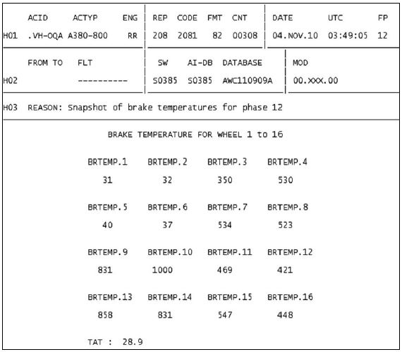 QF32 Brake Temperatures after stopping. (Source ATSB Report)